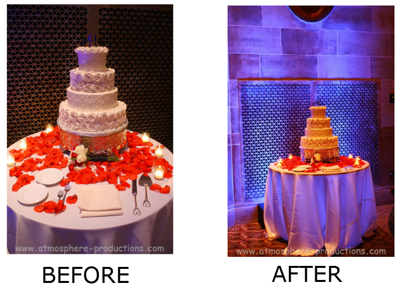 CAKES before and after